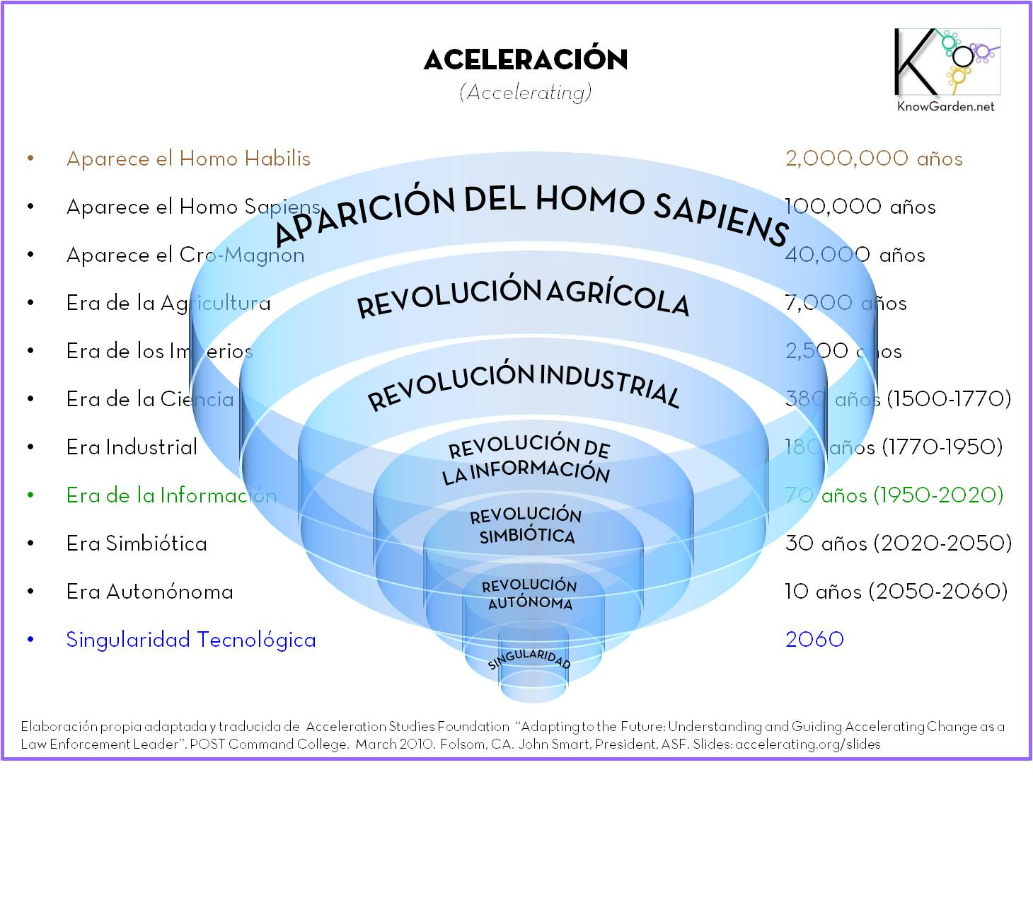 Aceleraci n satogamesblog - Business case ejemplo ...